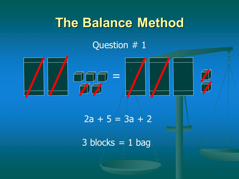 The Balance Method Question # 1 = 2a + 5 = 3a + 2 3 blocks = 1 bag