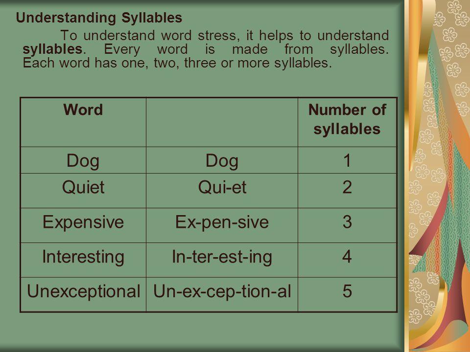 Dog 1 Quiet Qui-et 2 Expensive Ex-pen-sive 3 Interesting