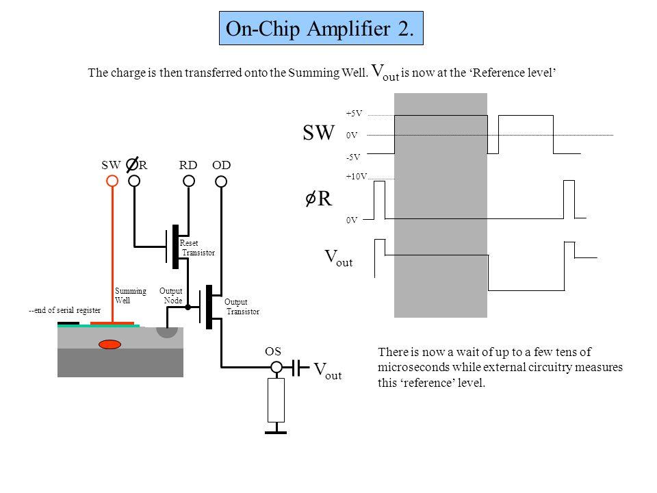 On-Chip Amplifier 2. SW R Vout Vout