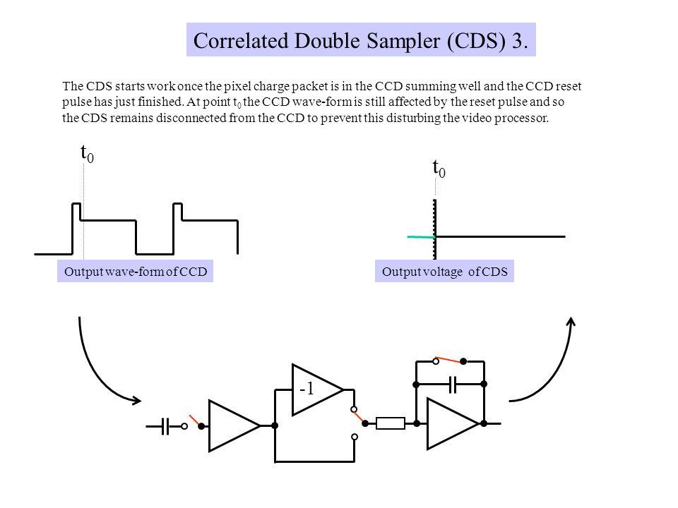 Correlated Double Sampler (CDS) 3.
