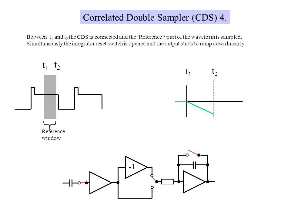 Correlated Double Sampler (CDS) 4.
