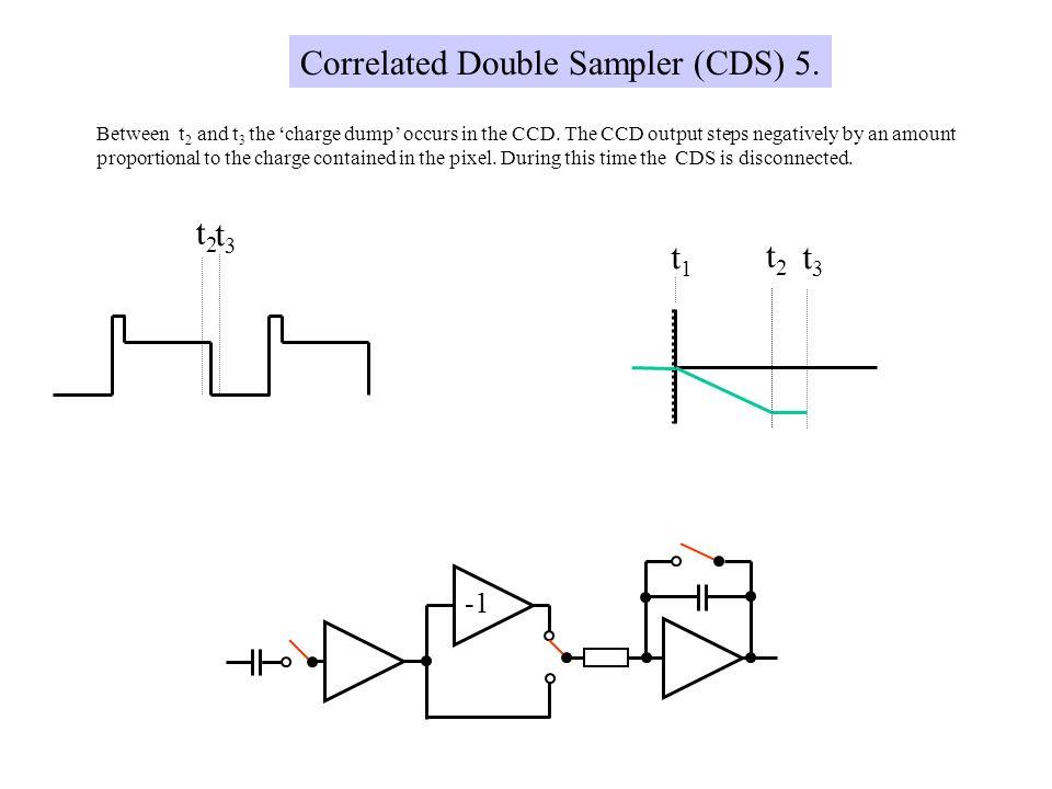 Correlated Double Sampler (CDS) 5.