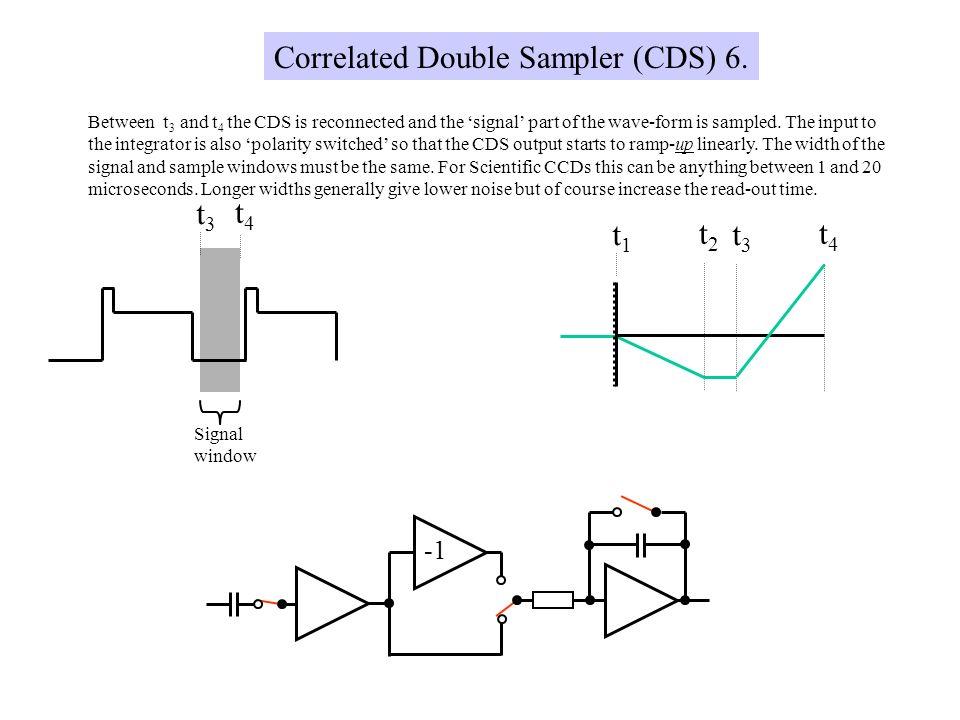 Correlated Double Sampler (CDS) 6.