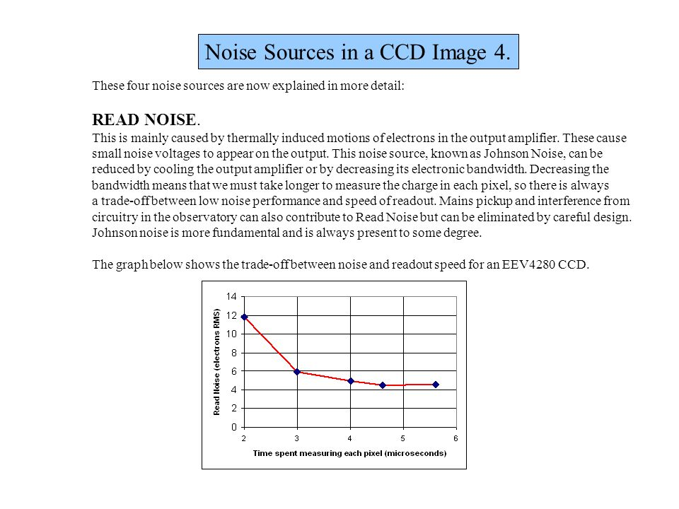 Noise Sources in a CCD Image 4.