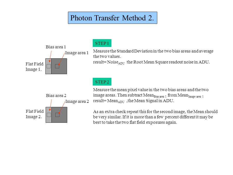 Photon Transfer Method 2.