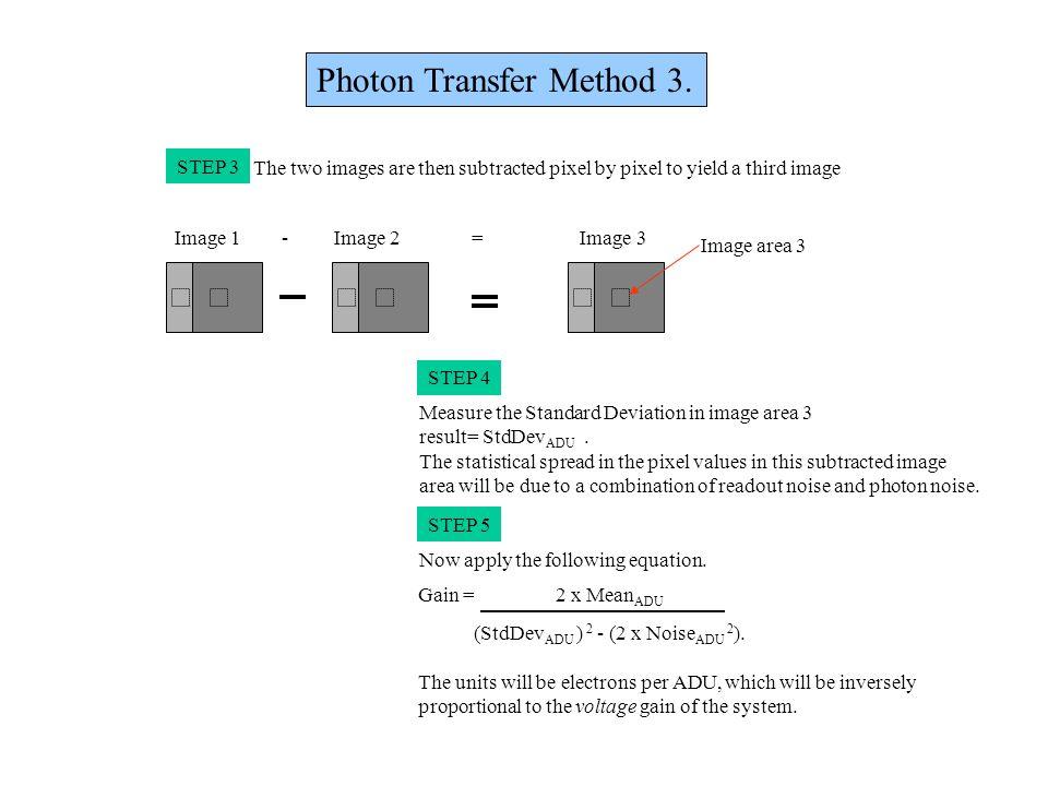 Photon Transfer Method 3.