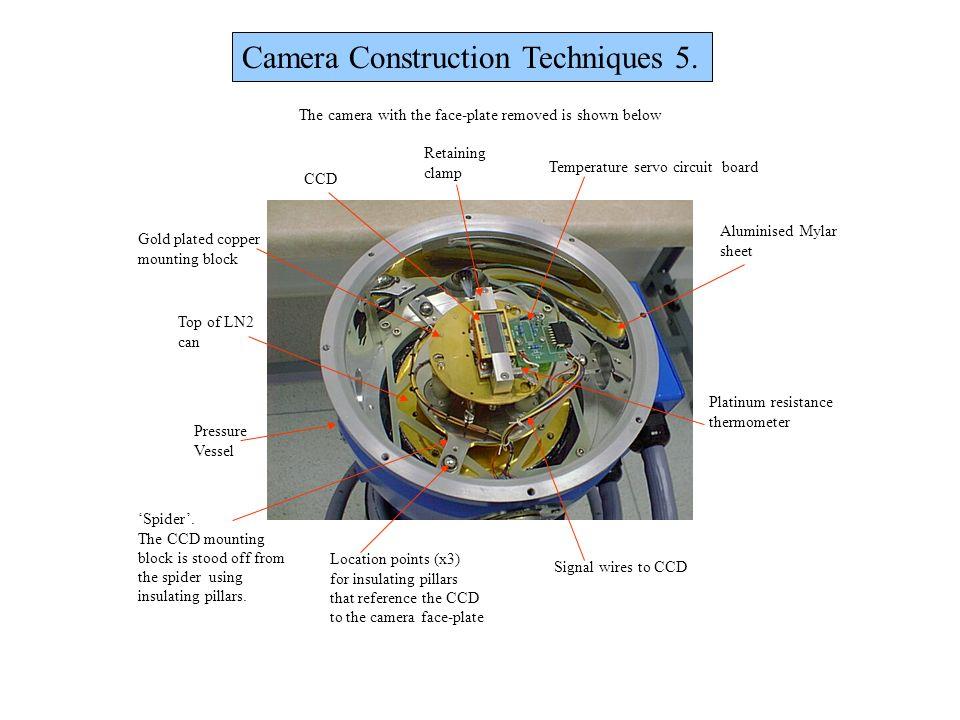 Camera Construction Techniques 5.