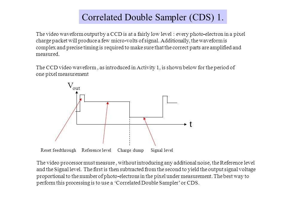 Correlated Double Sampler (CDS) 1.