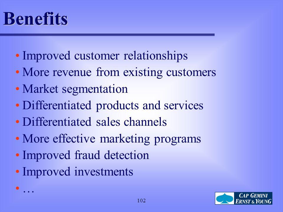 Benefits Improved customer relationships