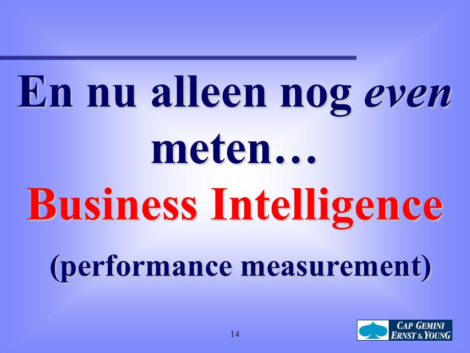 En nu alleen nog even meten… Business Intelligence (performance measurement)