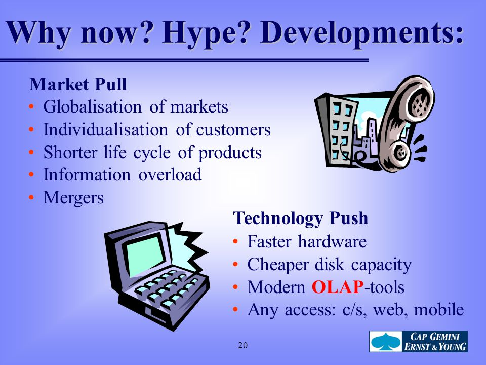 Why now Hype Developments: