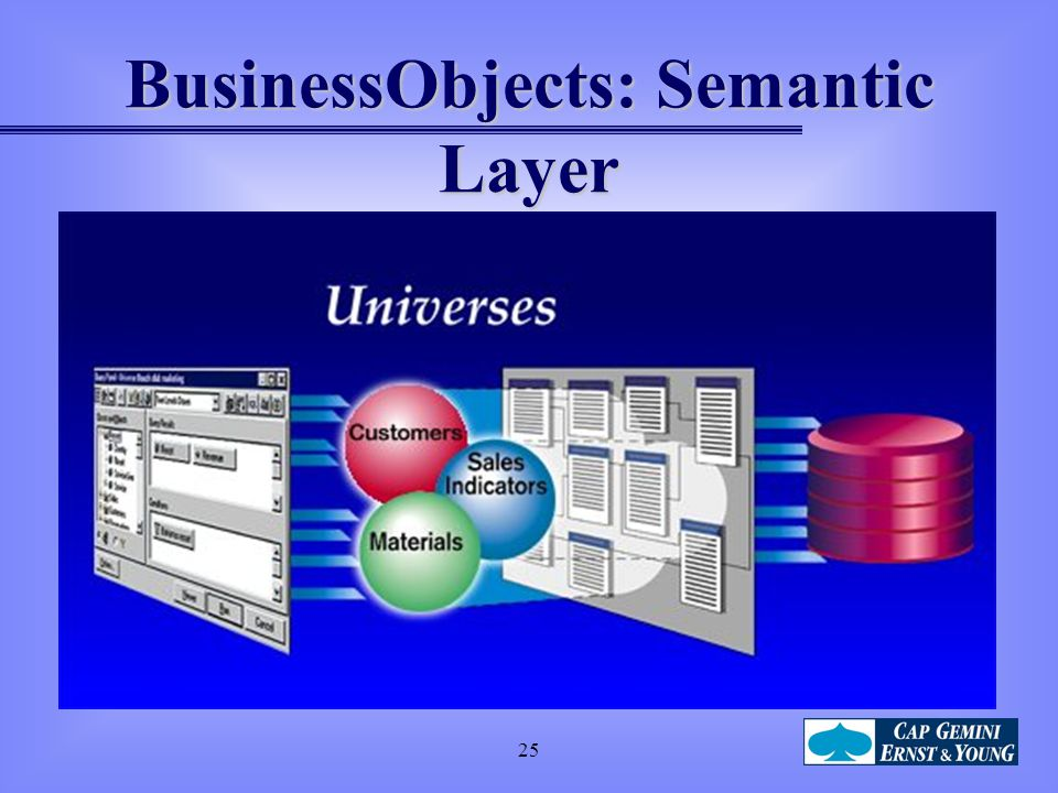 BusinessObjects: Semantic Layer