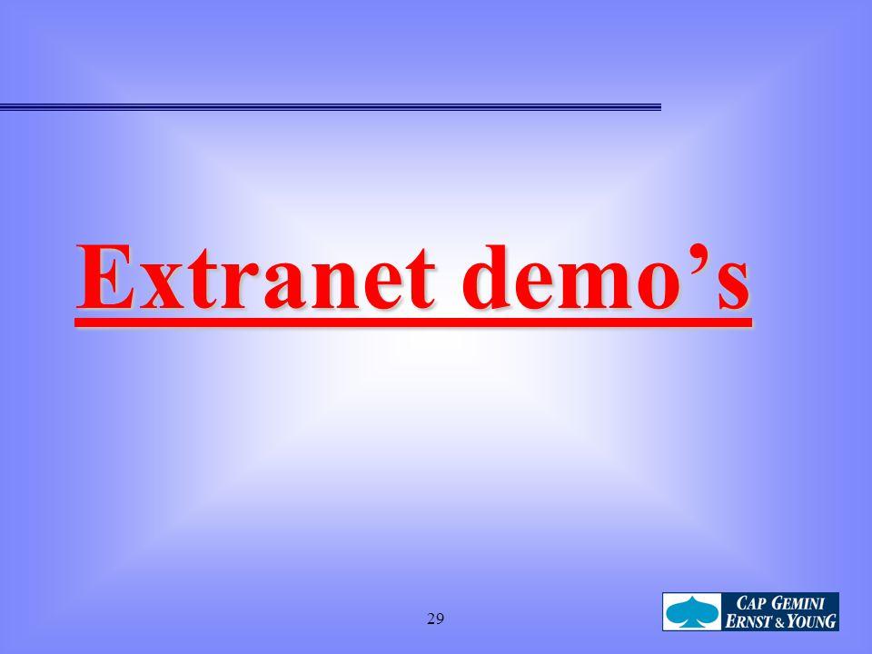 Extranet demo's 29