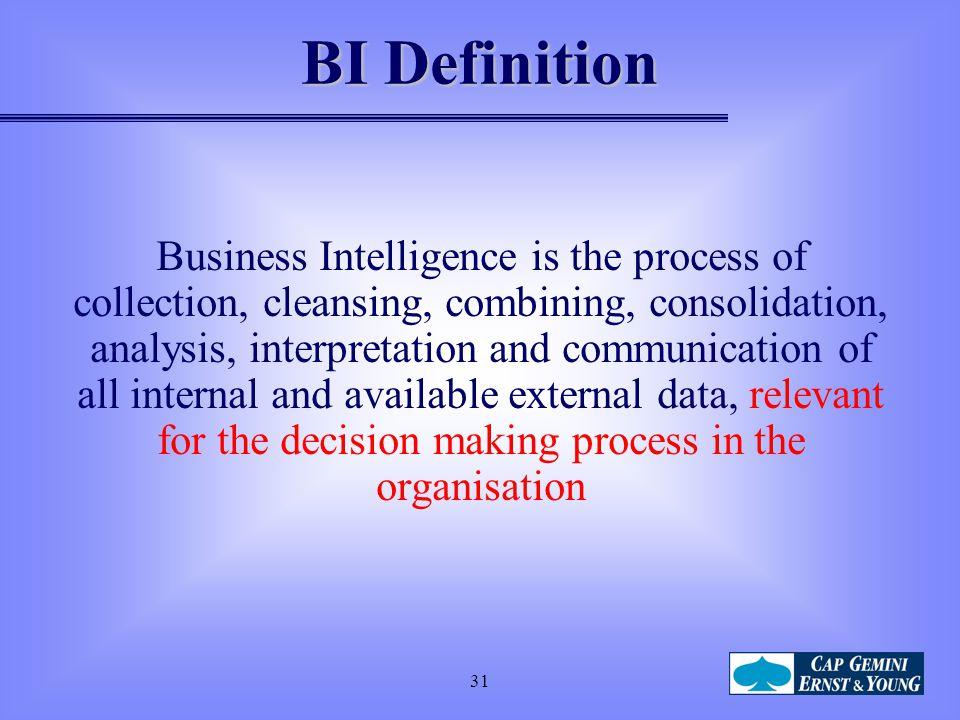 BI Definition