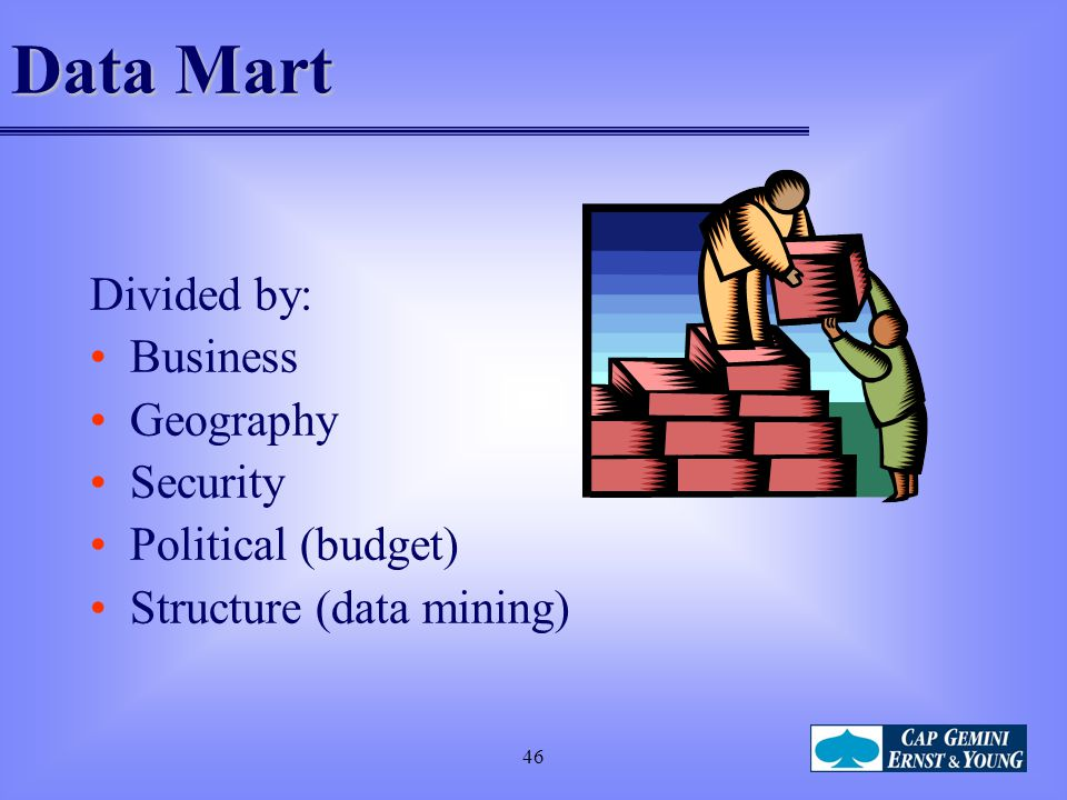 Data Mart Divided by: Business Geography Security Political (budget)