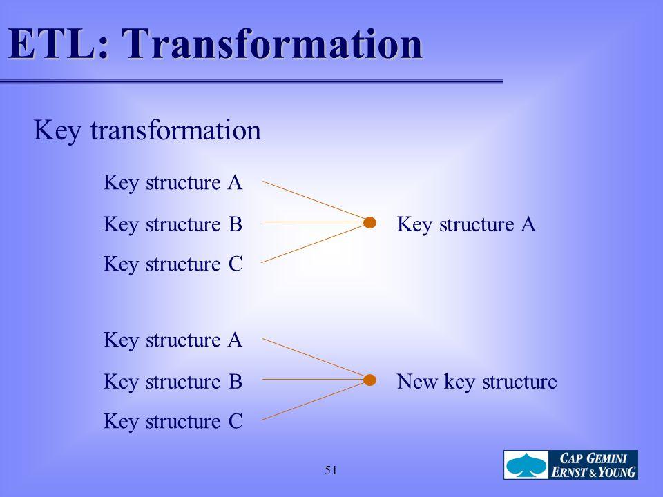 ETL: Transformation Key transformation Key structure A Key structure B