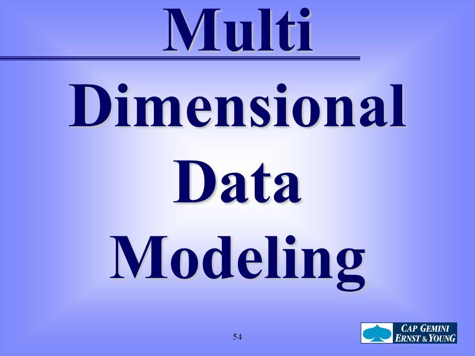 Multi Dimensional Data Modeling