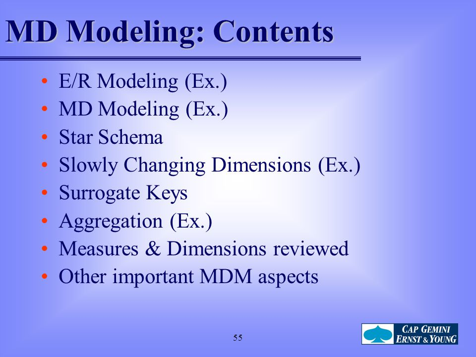 MD Modeling: Contents E/R Modeling (Ex.) MD Modeling (Ex.) Star Schema