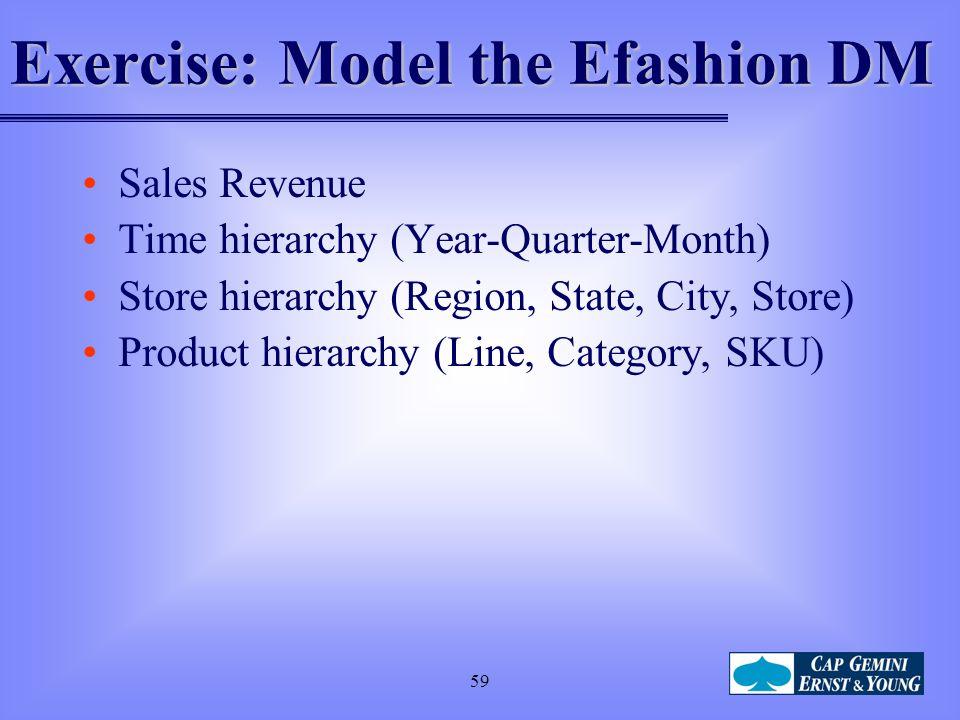 Exercise: Model the Efashion DM