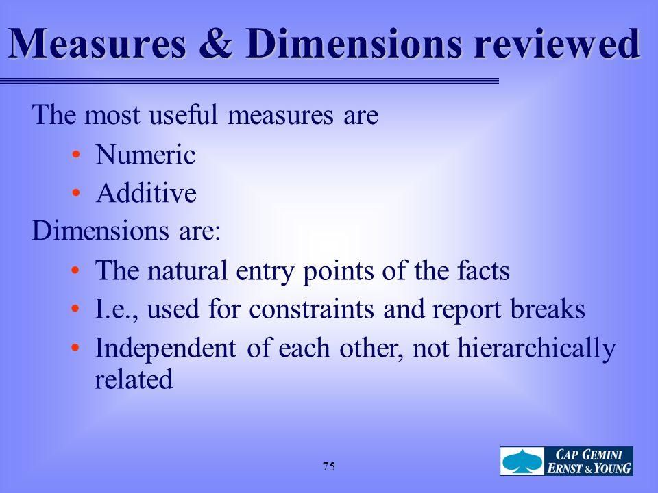 Measures & Dimensions reviewed