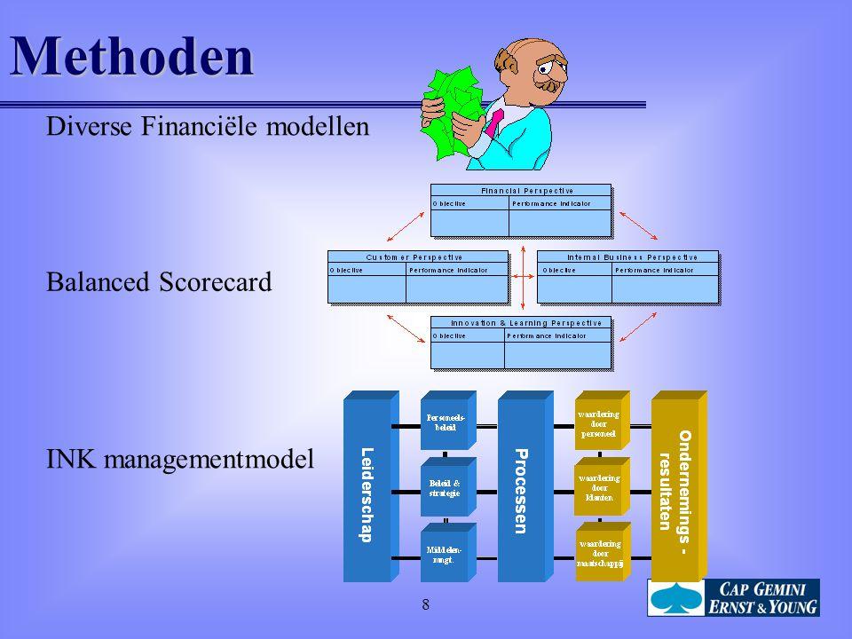 Methoden Diverse Financiële modellen Balanced Scorecard