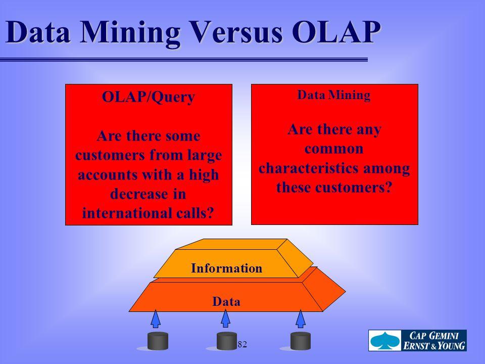 Data Mining Versus OLAP