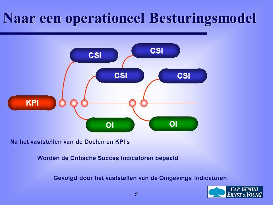 Naar een operationeel Besturingsmodel