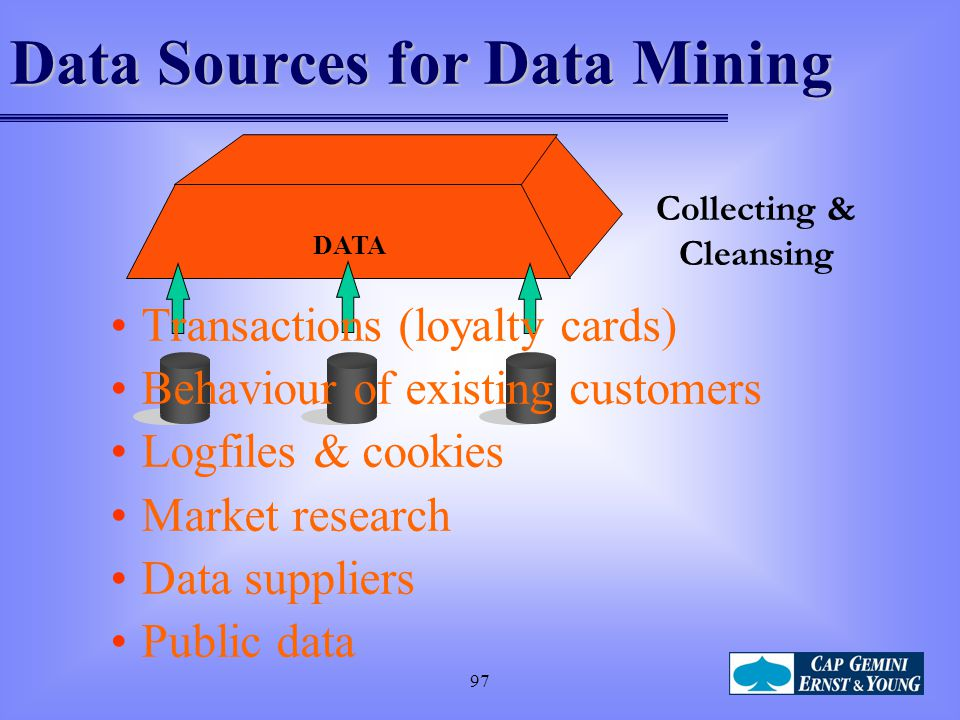Data Sources for Data Mining
