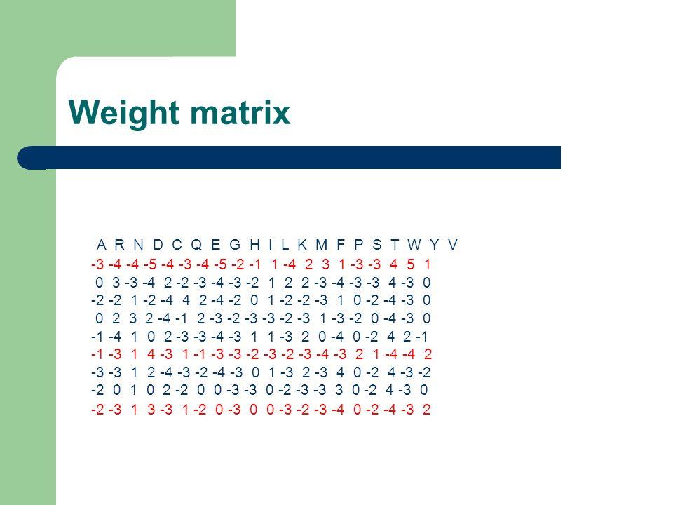 Weight matrix A R N D C Q E G H I L K M F P S T W Y V