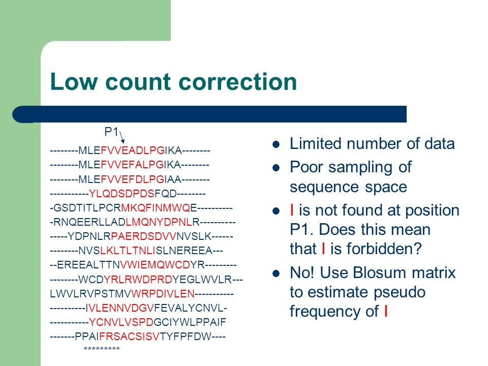 Low count correction Limited number of data