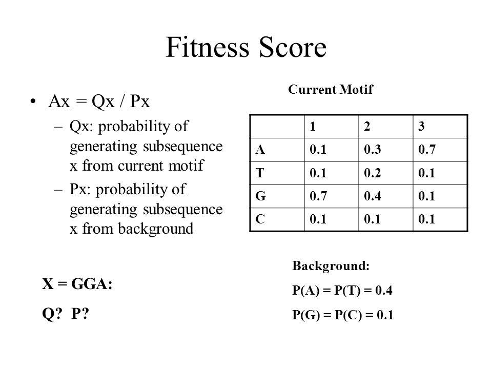 Fitness Score Ax = Qx / Px