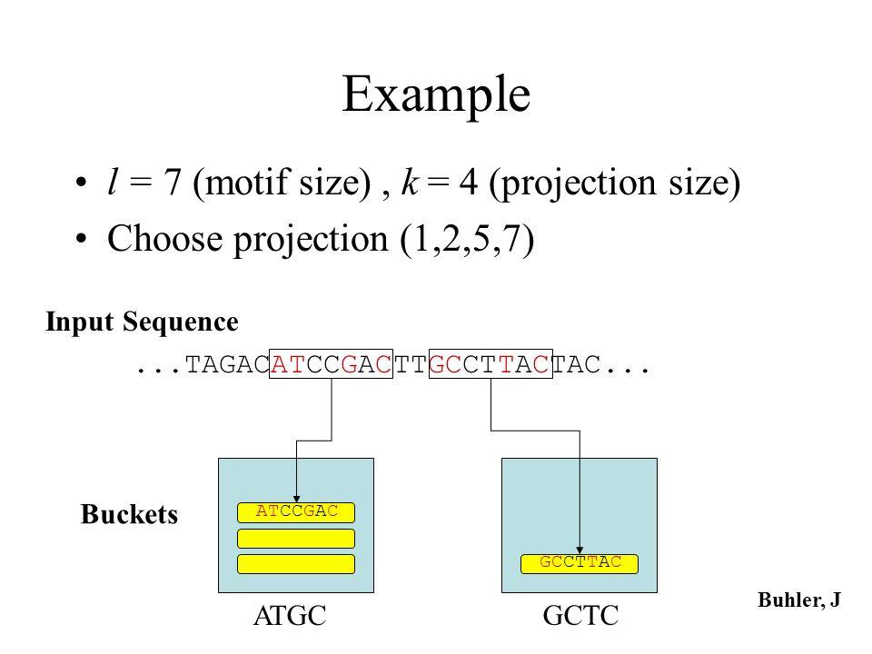 Example l = 7 (motif size) , k = 4 (projection size)