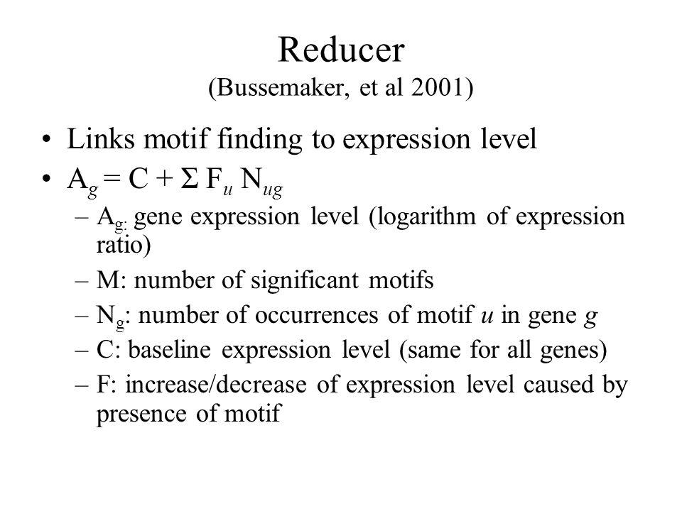 Reducer (Bussemaker, et al 2001)