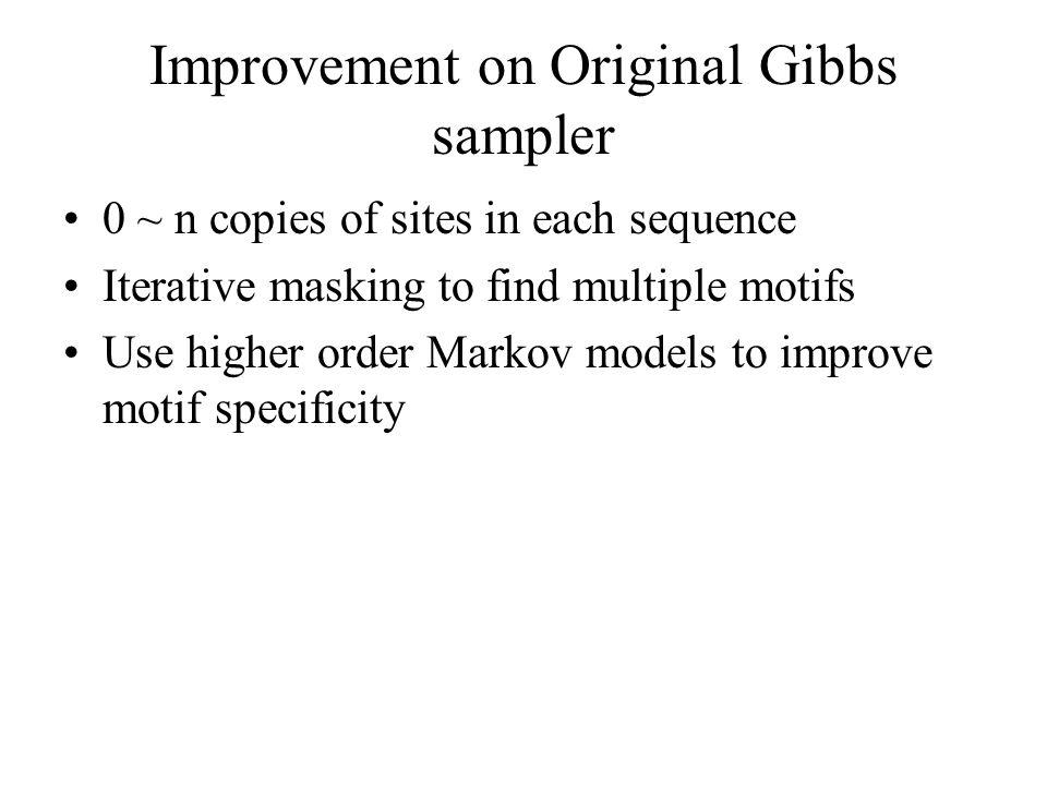 Improvement on Original Gibbs sampler