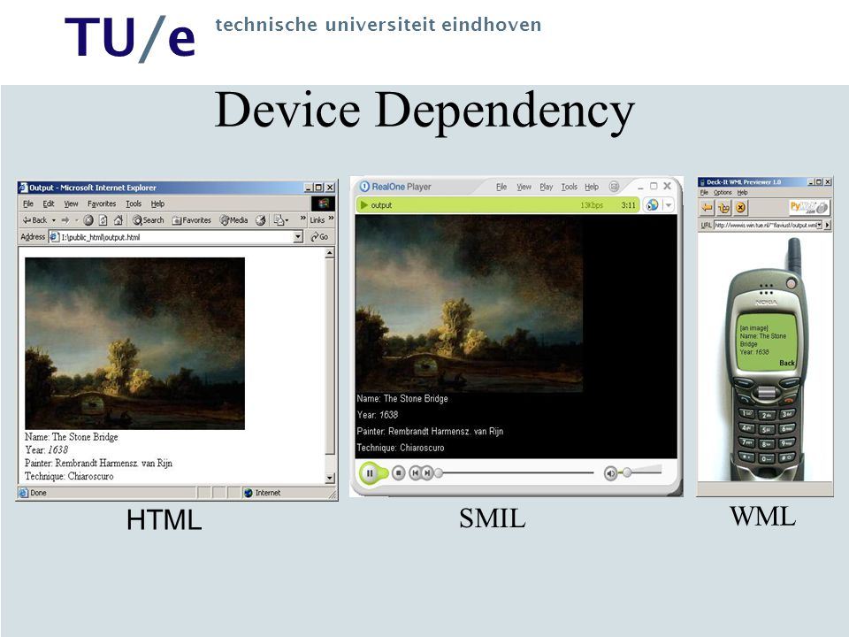 Device Dependency HTML SMIL WML