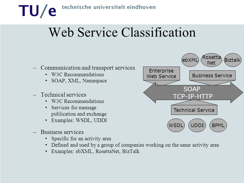 Web Service Classification