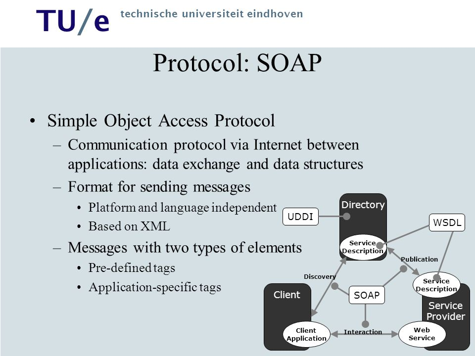 Protocol: SOAP Simple Object Access Protocol