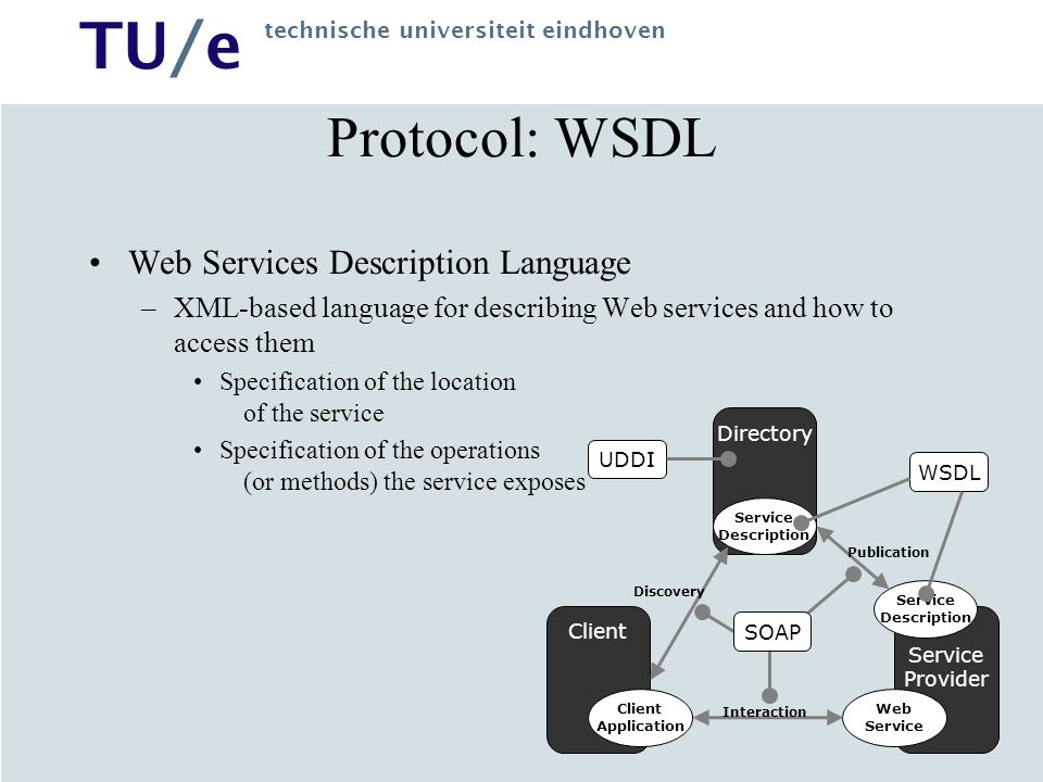 Protocol: WSDL Web Services Description Language