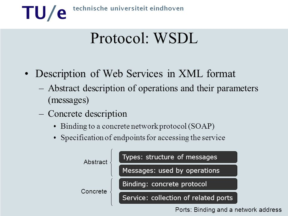 Protocol: WSDL Description of Web Services in XML format
