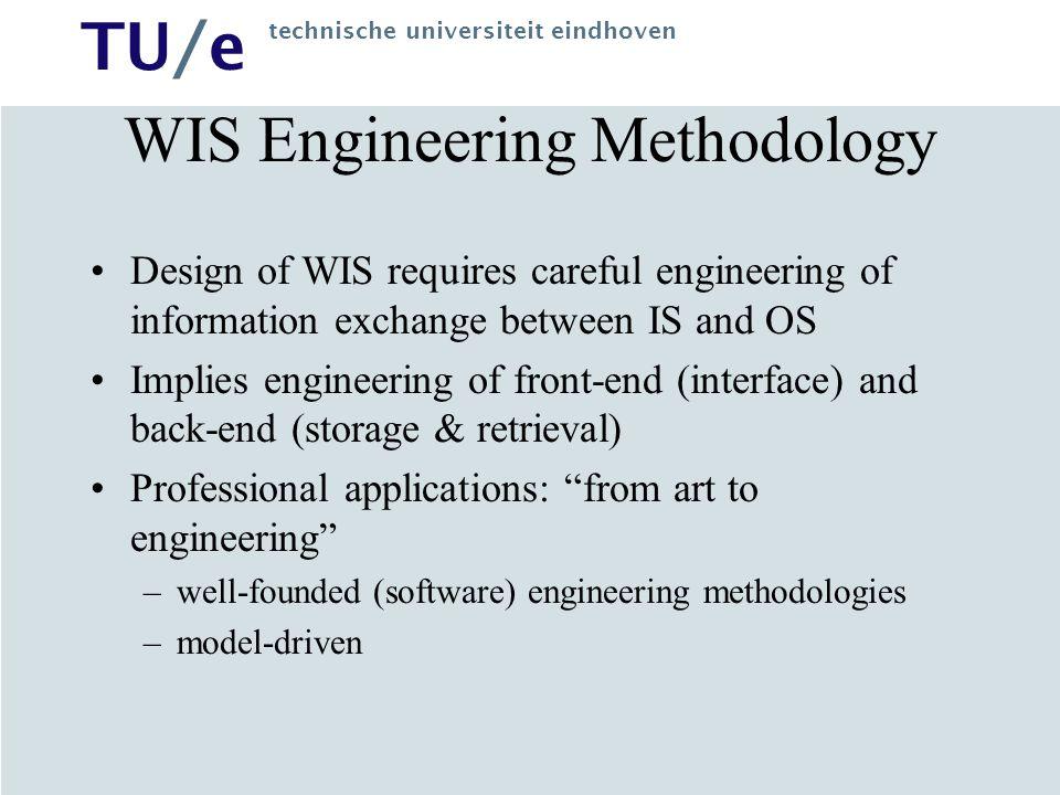 WIS Engineering Methodology