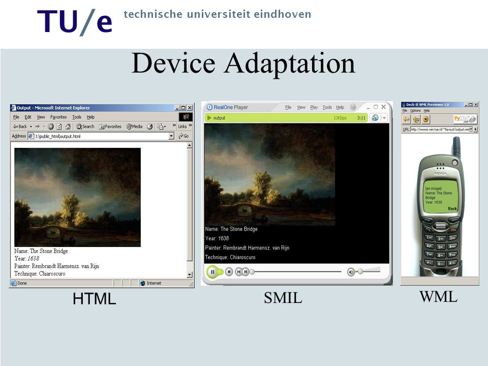 Device Adaptation HTML SMIL WML