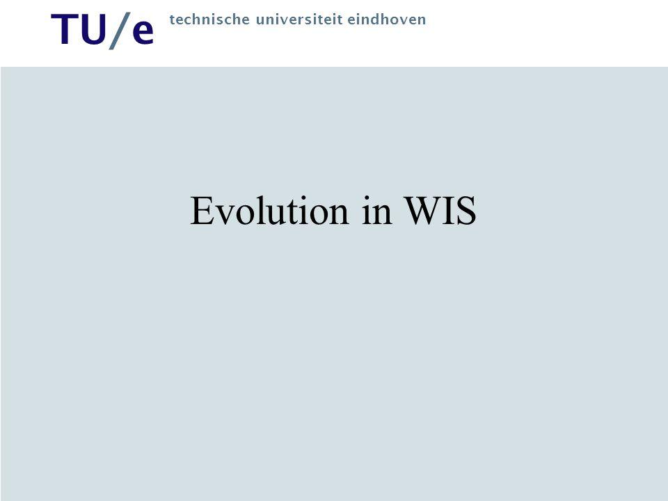 Evolution in WIS
