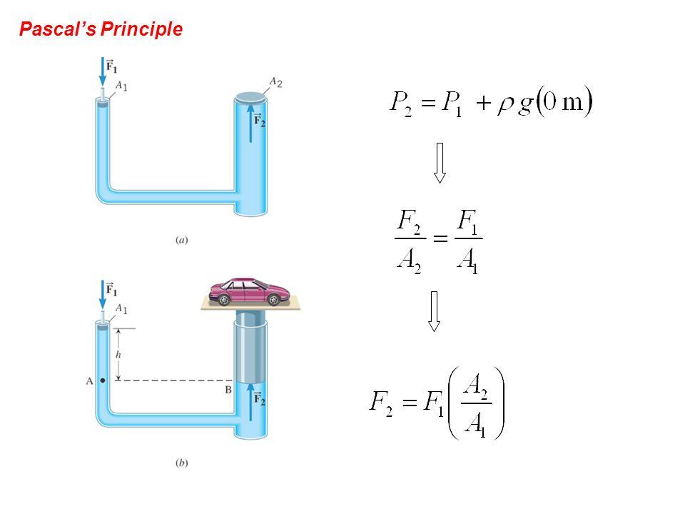 Pascal's Principle