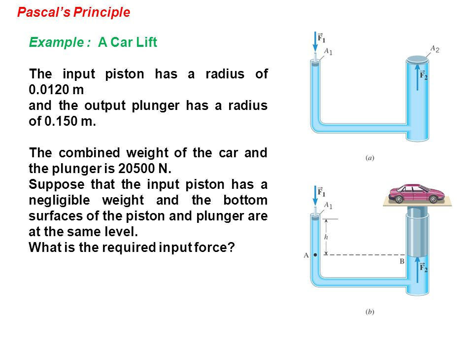 Pascal's PrincipleExample : A Car Lift. The input piston has a radius of 0.0120 m. and the output plunger has a radius of 0.150 m.