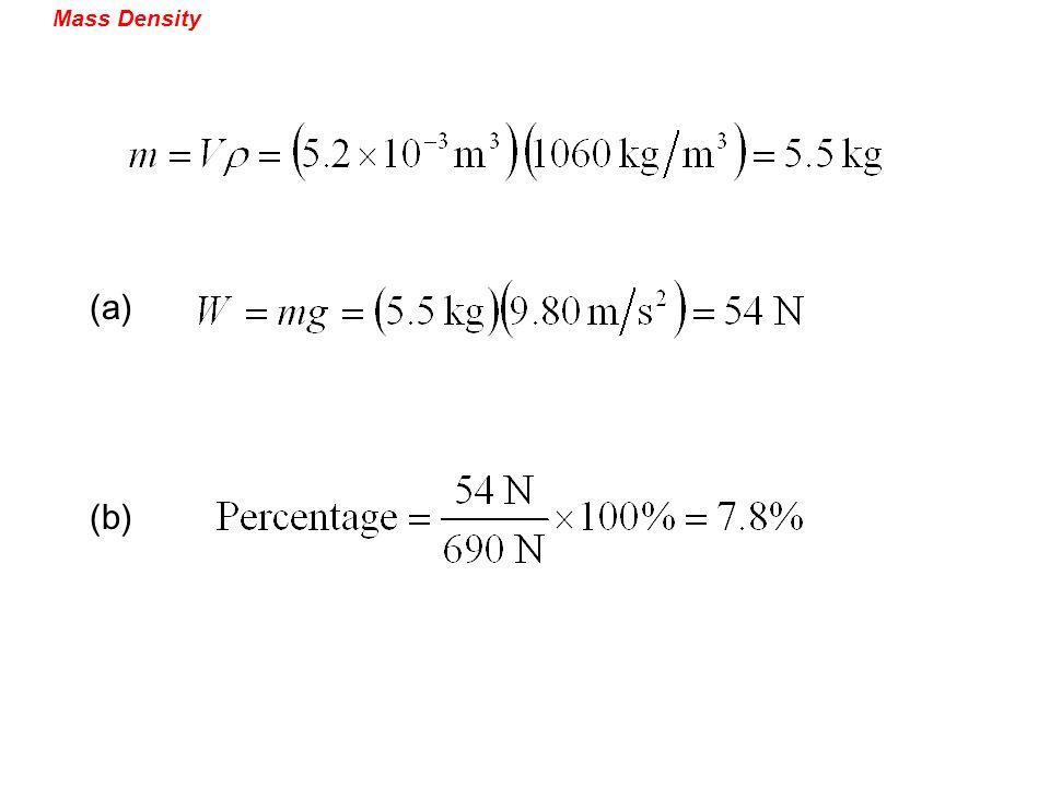 Mass Density (a) (b)