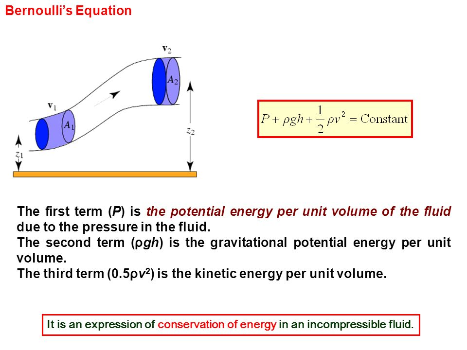 The third term (0.5ρv2) is the kinetic energy per unit volume.