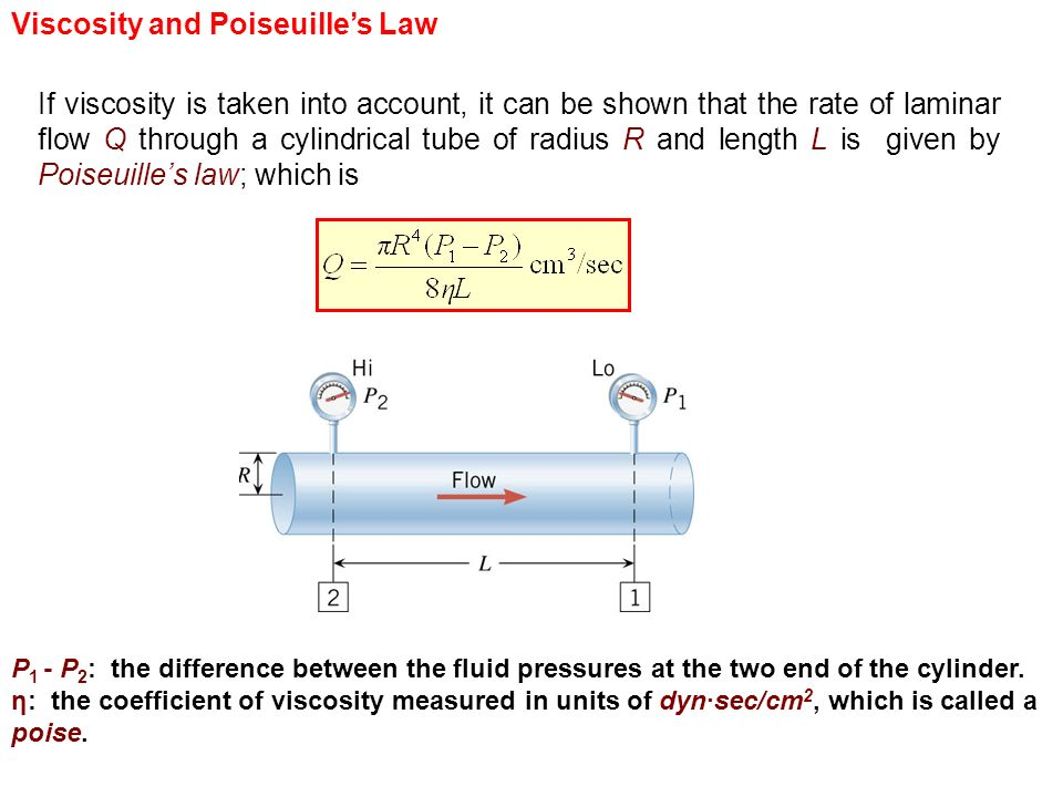 Viscosity and Poiseuille's Law