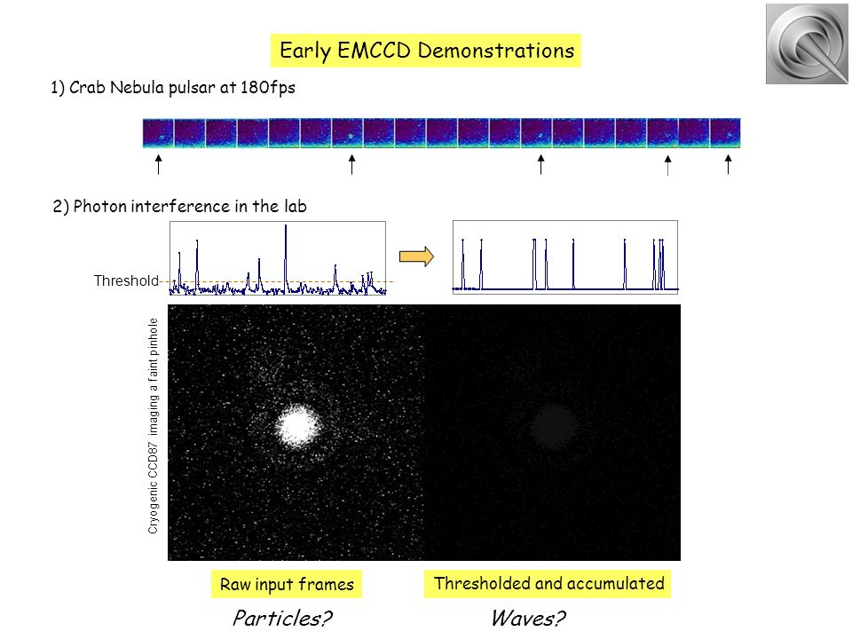 Early EMCCD Demonstrations