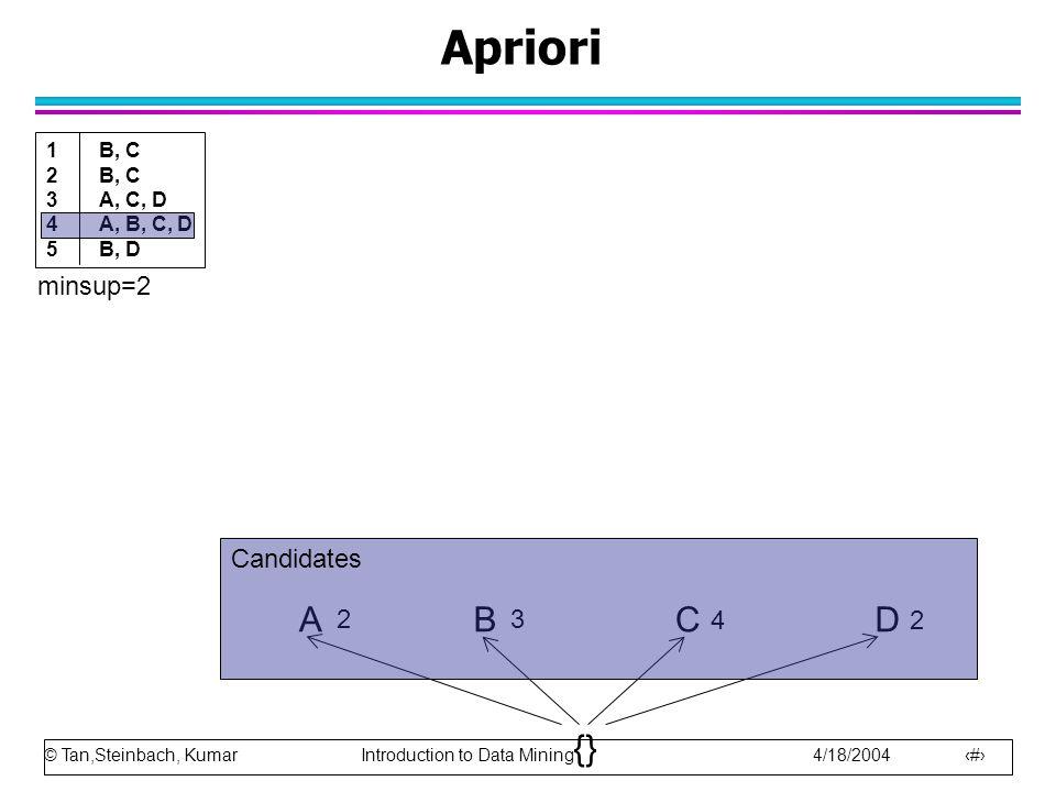 Apriori A B C D {} minsup=2 Candidates 2 3 4 2 B, C A, C, D A, B, C, D