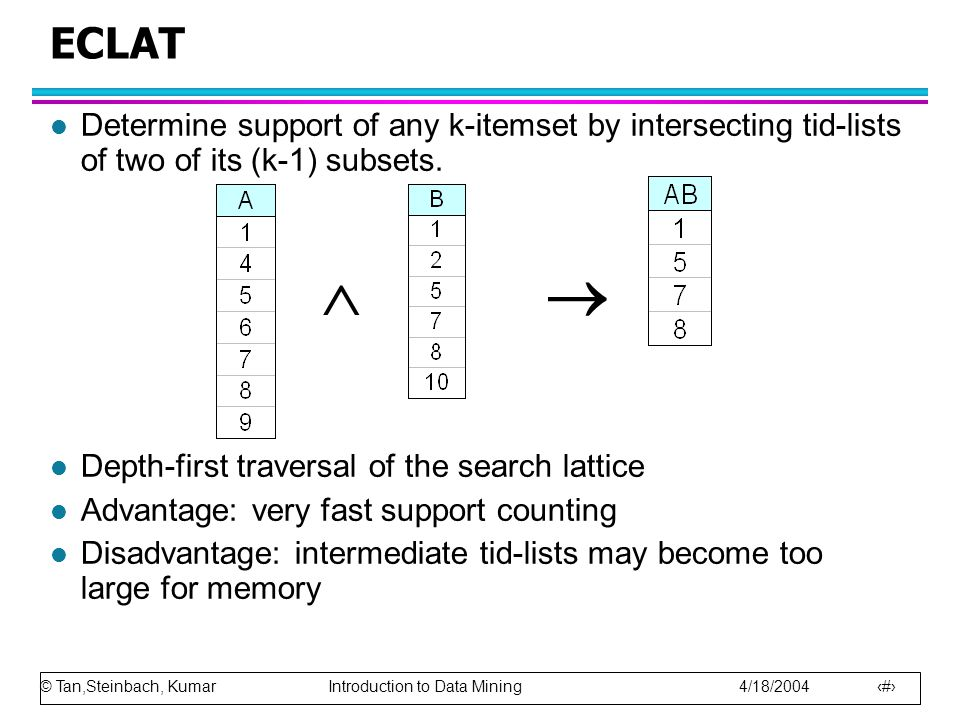 ECLAT Determine support of any k-itemset by intersecting tid-lists of two of its (k-1) subsets. Depth-first traversal of the search lattice.